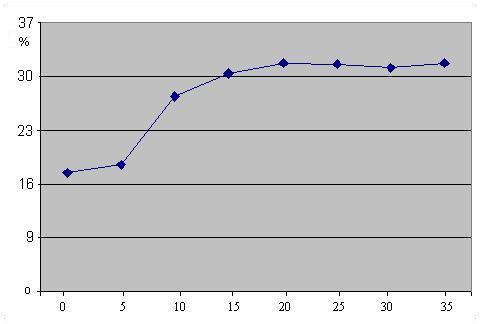 KOH_hatasf 2.4.1.11.2. Lemezes elektrolizáló 2