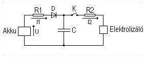imp_T1_T2 2.4.1.5.4. Kanarev elektrolizáló készüléke