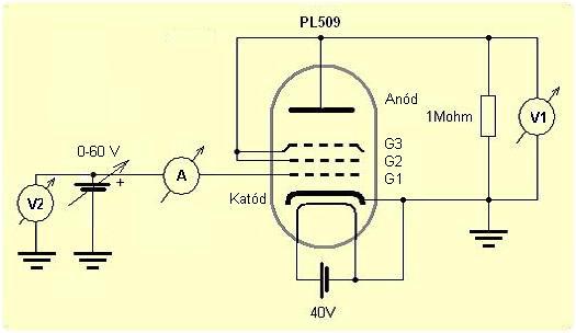 Al1 8.3.1. Vferi: Kísérletek az alagúteffektussal