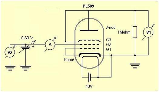 Al2 8.3.1. Vferi: Kísérletek az alagúteffektussal