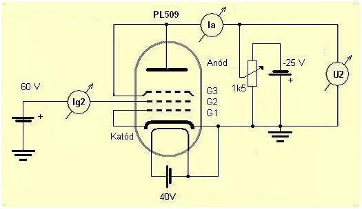 Al3 8.3.1. Vferi: Kísérletek az alagúteffektussal