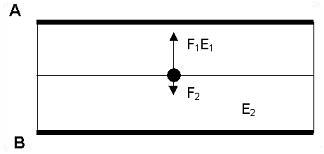 Frol_6 3.1.3.1. Működési elv