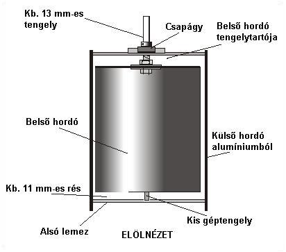 futo2 2.4.5.8. Üzemanyag nélküli fűtő