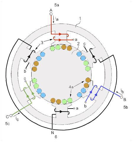 FEG-1 2.4.11.2. FEG szabadalom