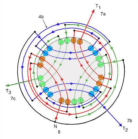 FEG-2 2.4.11.2. FEG szabadalom
