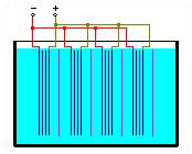 elektr_1 2.4.1.11.4. Elektrolízis Impulzusokkal 1