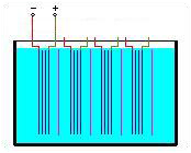elektr_1 2.4.1.11.5. Elektrolízis Impulzusokkal 2