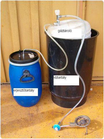 osszeszerelve1 2.4.1.11.37. Biogázos kísérletek