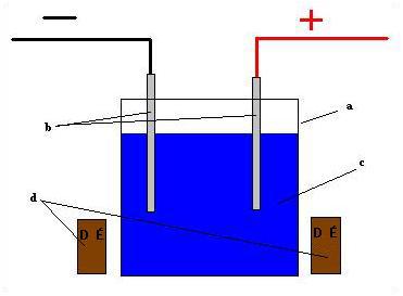Page4-1 2.4.1.7. A víz és a mágnesesség