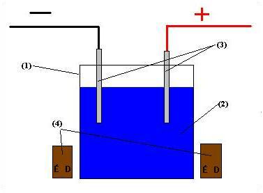 page2-1 2.4.1.7. A víz és a mágnesesség