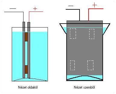 page2-2 2.4.1.7. A víz és a mágnesesség