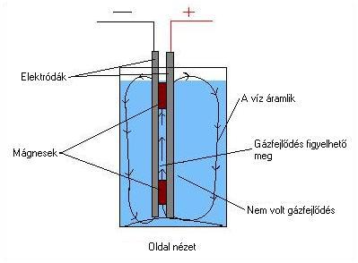 page3-2 2.4.1.7. A víz és a mágnesesség
