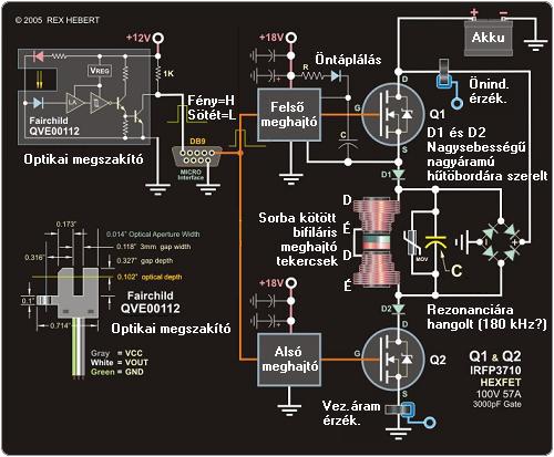 NEOGEN_Electrical_1 2.4.21.1. Működési elv