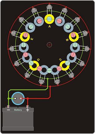 NEOGEN_Electrical_4 2.4.21.1. Működési elv