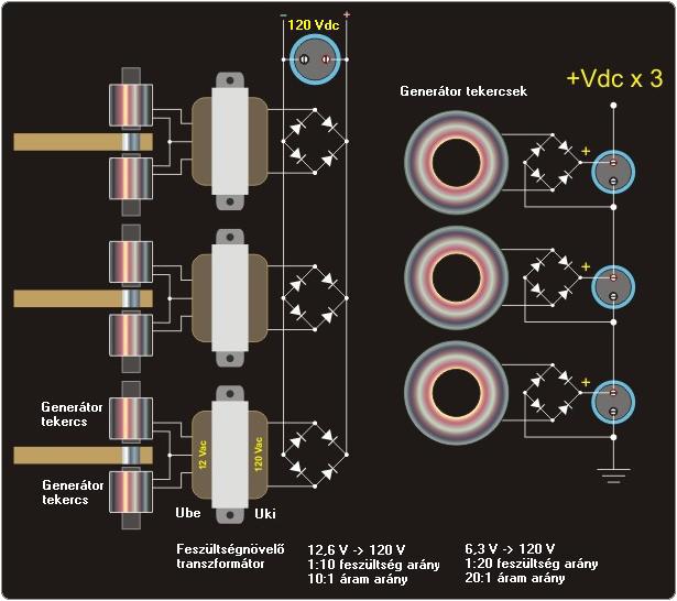 NEOGEN_Electrical_5 2.4.21.1. Működési elv