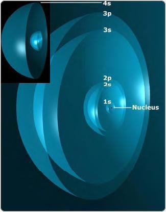 K_atom 2.4.8.2. A Kvantummechanika alapjai