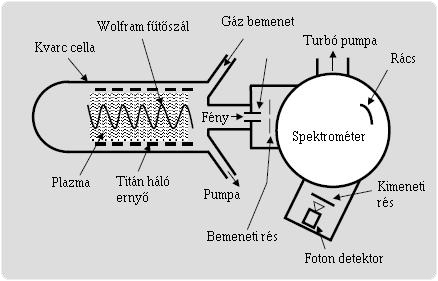 Spektrometer 2.4.8.2. A Kvantummechanika alapjai