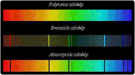 spekt 2.4.8.2. A Kvantummechanika alapjai