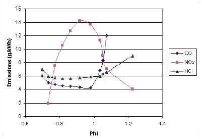 HA13 2.4.1.2. Hidrogénmotorok