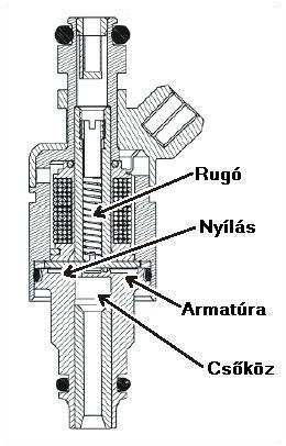 HA5 2.4.1.2. Hidrogénmotorok