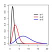 100px-Maxwell-Boltzmann_distributionPDF 2.4.14.4. A plazmáról