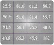 matrix2 2.4.4.4. A Joe cella méretezése