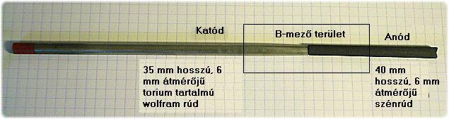 vsg20c 2.4.17.2. Naudin Synenergetikai kísérletei
