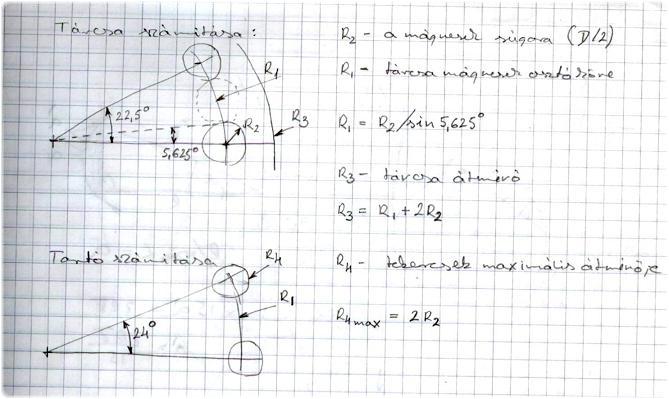 z1_1 2.4.21.3.1. Zoli NEOGEN Dinamó kísérlete