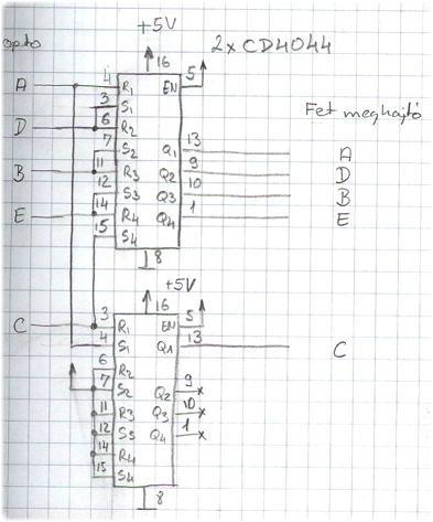 z2_3 2.4.21.3.1. Zoli NEOGEN Dinamó kísérlete