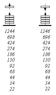 magn_abr18 8.33. Sándor: Mágnesek tulajdonságai