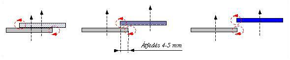 magn_abr4 8.33. Sándor: Mágnesek tulajdonságai