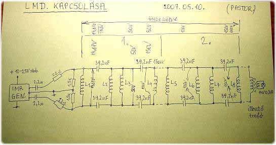 PICT0017 2.4.10.3.1. Pastor kísérletei az LMD hullámokkal