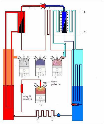 KornyHo1 8.28. Jakab György: Környezeti hőenergia forgómozgássá alakítása