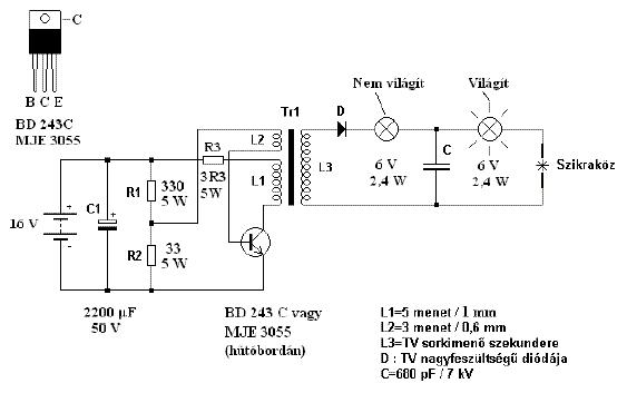 kisul1 2.4.14.5.4. Kísérletek ívkisüléssel 4