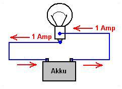 Fig1 2.4.6.1. Működési elv
