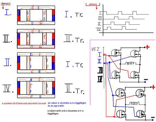 K_25E9p01 2.4.9.6.1. Attila kísérlete a Bóday féle készülékkel