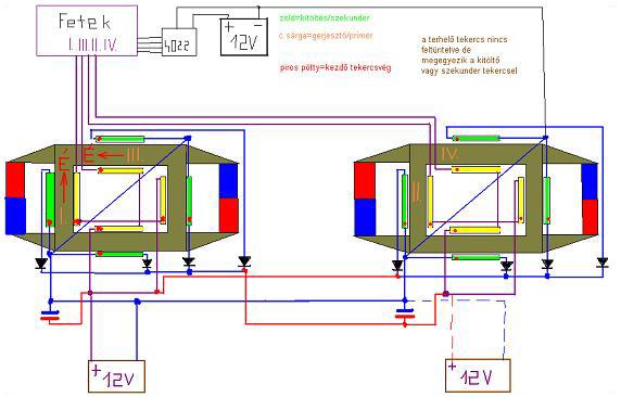 K_25E9p03 2.4.9.6.1. Attila kísérlete a Bóday féle készülékkel