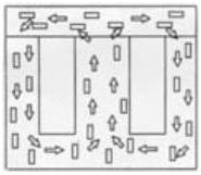 articl2 2.4.1.5.5.2. A transzformátorok méretezése