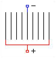 cs1 2.4.1.11.1. Lemezes elektrolizáló 1