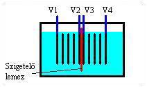cellak3 2.4.1.11.1. Lemezes elektrolizáló 1