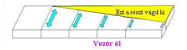 bd2 2.4.5.6. Szélenergia