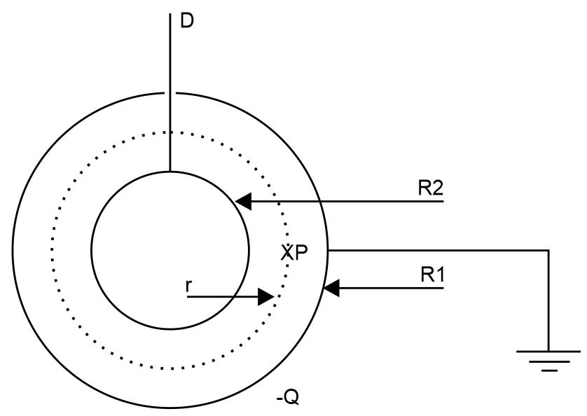 gombkondenzator-kapacitasa Gömbkondenzátor kapacitása