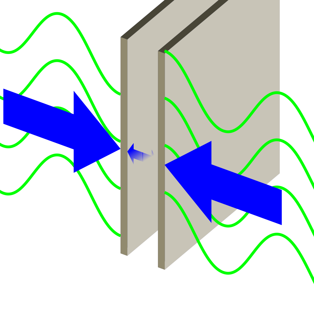 casimir-effektus Casimir effektus