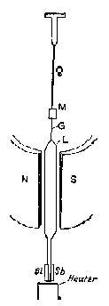 svf73f74 The Spark Transmitter