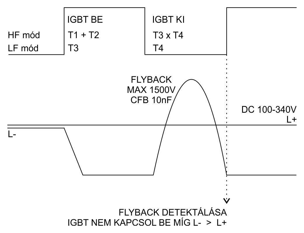 FBC-V14-kezikonyv-HU-manual-EN-jelalak Flyback Controller V1.4